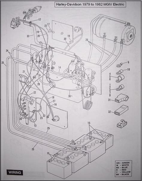 harley golf cart key switch wiring diagram harley get
