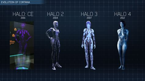 cortana what do u look like hilariously incompetent attempts at sex appeal probably