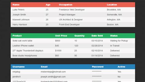 responsive web design with table layout 26 css tables