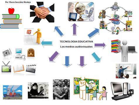 imagenes de medios visuales produccion de medios audiovisuales mapa mental