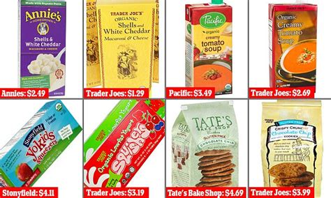 Trader Joe S Gift Card Online - who really makes trader joe s products daily mail online