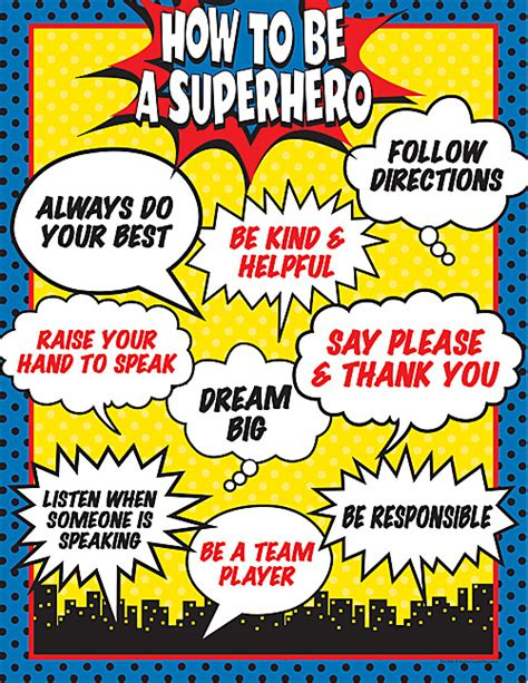 printable superhero quotes how to be a superhero chart tcr7550 171 products teacher