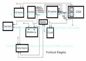 ao smith electric motor wiring diagram in techunick biz