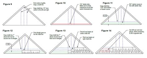 cutting cedar shingles to roof angle fiber cement shingles 5 proper installation tips from