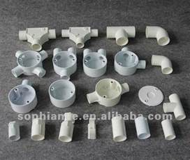 electrical fittings names www pixshark images