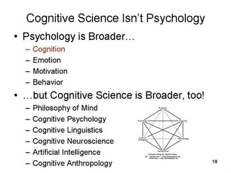 cognitive psychology opinions on cognitive psychology