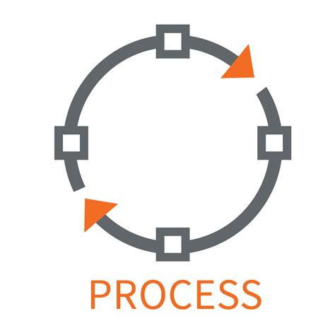 free process 14 process flow icon images process improvement