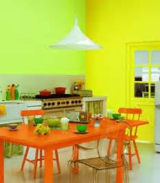 Home Designer Architectural 2016 Review yellow and green on a charming interior artdreamshome