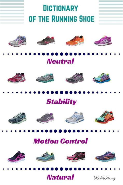 different types of athletic shoes types of sports shoes 28 images types of running shoes