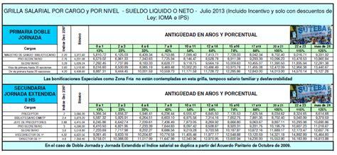 sueldo docente caba 2016 aumento sueldo 2014 html autos weblog