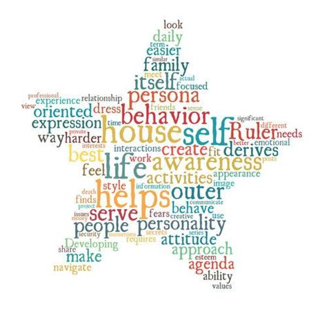 relationship generator word cloud generator words words awesome