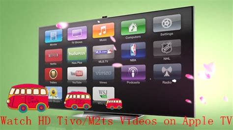 anime channel tivo how to convert hd tivo m2ts to apple tv 3 1080p mp4