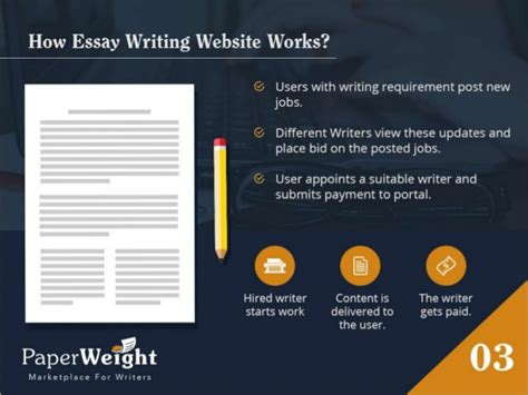 Essay Writing Website Reviews by Writers Essayshark Review