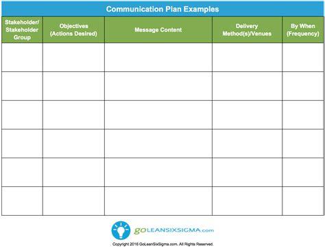 communication plan template exle