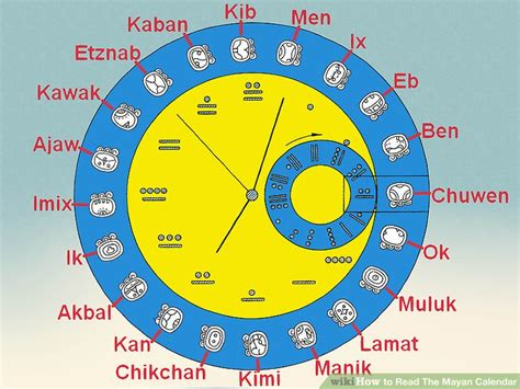 make a mayan calendar how to read the mayan calendar 11 steps with pictures