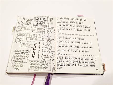 bullet journal ideas not all business bullet journaling ideas productive