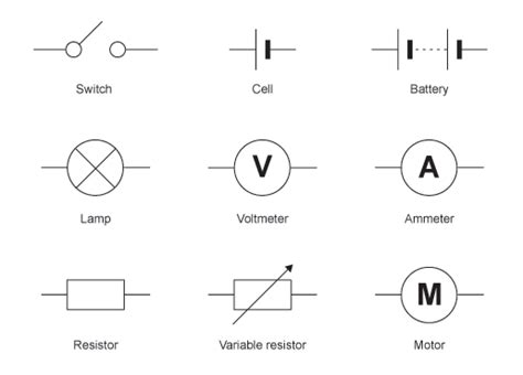symbol for motor in circuit diagram ks3 bitesize science electric current and voltage