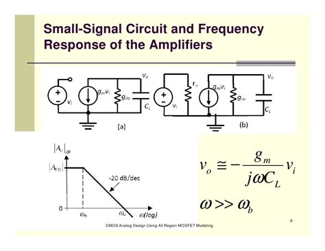 ultra low voltage analog integrated circuits cmos analog integrated circuit based on weak inversion operation 28 images weak inversion