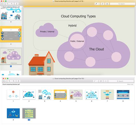 cloud architecture diagram cloud computing architecture diagrams