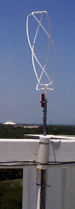 hrpt antennas