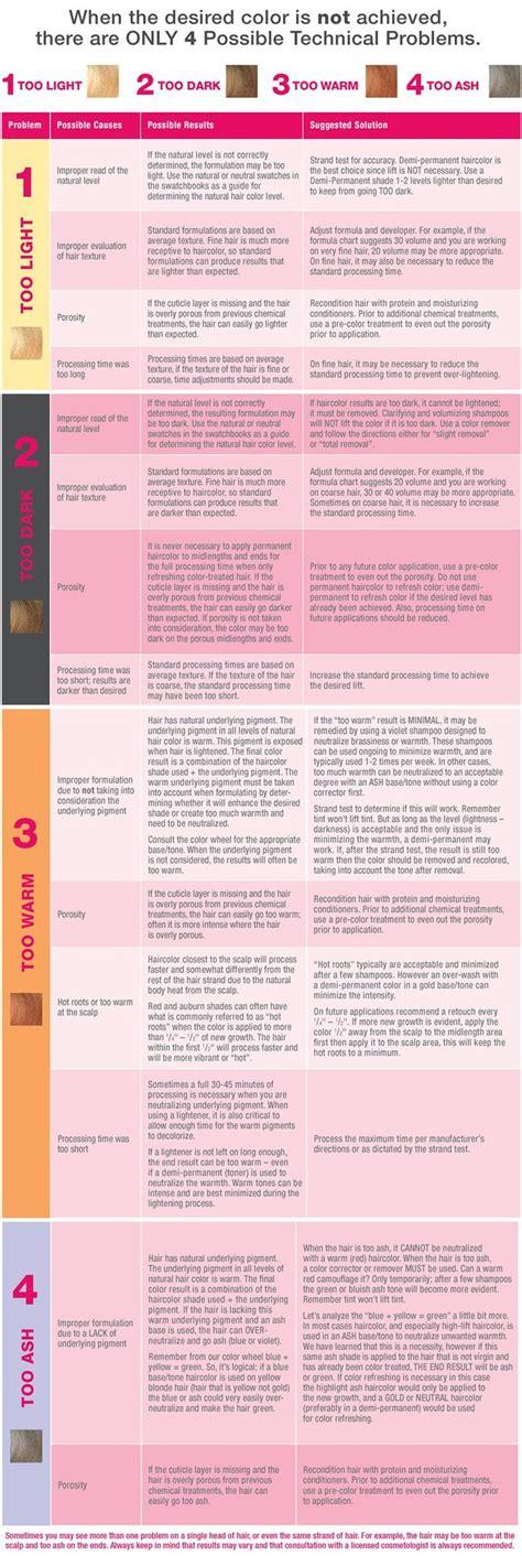 wella color forumulas the 143 best images about wella colour formulas on