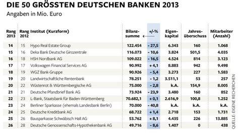 liste banken geld das sind die gr 246 223 ten banken in deutschland bilder