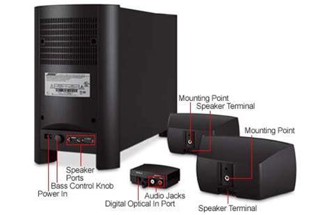 Bose Cinemate Series Ii 2940 by Bose Cinemate Series Ii Digital Home Theater Speaker