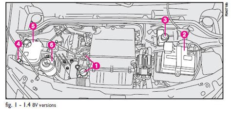 fiat panda transmission wiring diagram schematic symbols diagram fiat 500 engine diagram 23 wiring diagram images wiring diagrams billigfluege co
