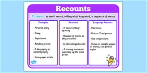 biography definition ks2 ks2 recounts primary resources page 1