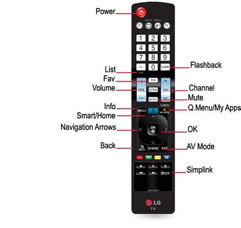 Remot Lg Hd lg how to tips lg hd tv standard remote lg saudi arabia