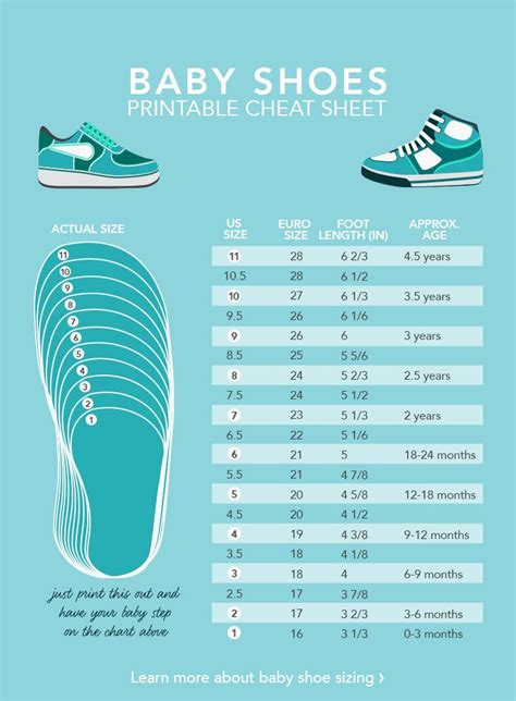 average kid shoe size by age baby shoe sizes what you need to shoe size chart