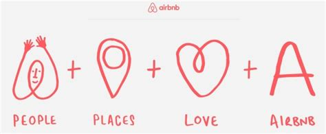 airbnb affiliate airbnb affiliate ambassador cpa program social media