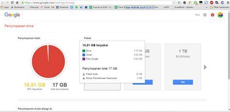 saya akan menjual google drive unlimited storage untuk 6 tips praktis kita tips praktis memindahkan kepemilikan