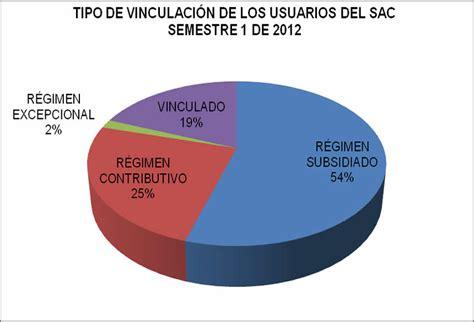 porcentajes seguridad social 2016 porcentaje de aportes seguridad social ao 2016 new style