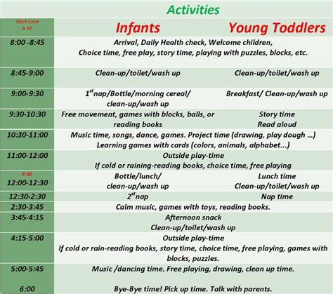 child care daily routine template sle infant daily schedule search childcare
