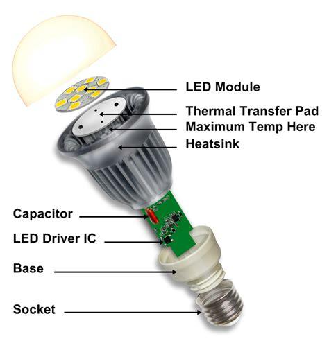 Basic Components Of Led Hut Light Bulbs Ledhutreviews Led Light Bulb Components