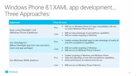 windows phone 10 development tutorial for beginners upgradation of windows phone 8 app to windows phone 8 1