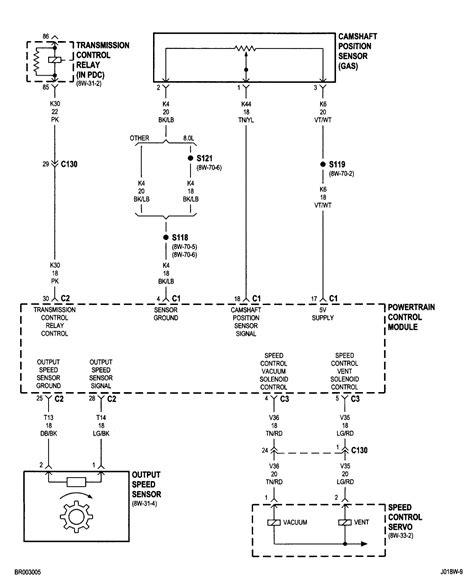 wiring diagram for 2001 dodge ram 2500 wiring get free