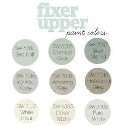 Pretty Room Colors plum prettyhow to get that quot fixer upper quot style design