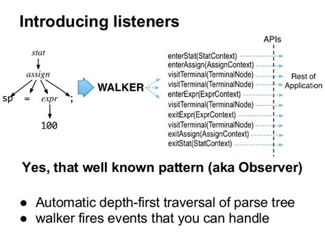 visitor listener pattern code generation cambridge 2013 introduction to parsing