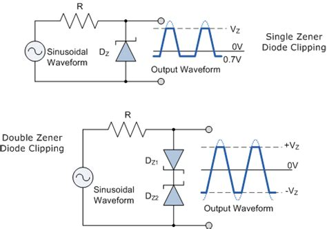 diode clipper uses zener diode clipping circuits assignment help zener diodes