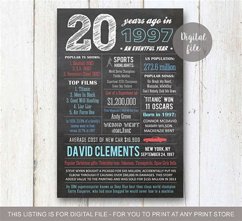 gifts for 20 year best personalized 20th birthday gift idea for him boyfriend best