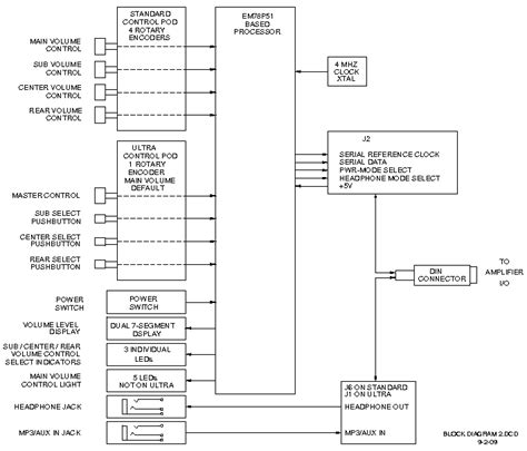 klipsch promedia ultra 5 1 wiring diagram klipsch