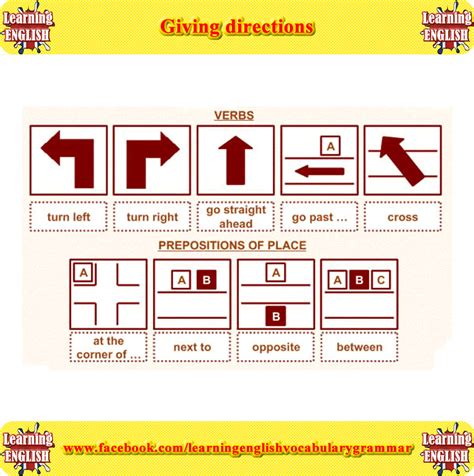 giving directions in pictures