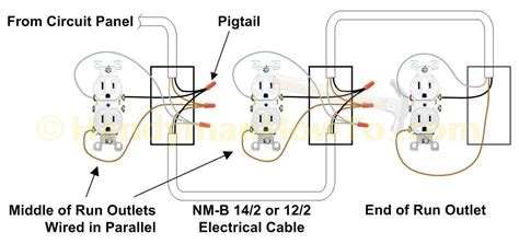 electrical outlet parallel wiring diagram pigtails
