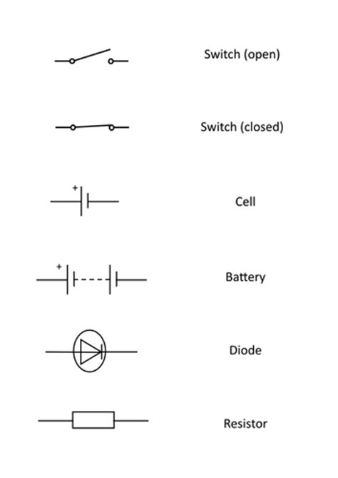 circuit symbol card sort by ncrumpton teaching resources