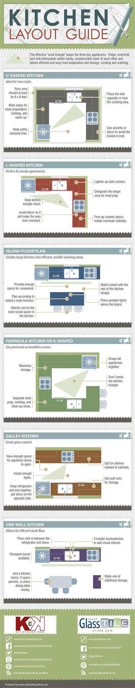 how to become an interior designer complete guide wisestep 100 interior design ideas home bunch interior design ideas