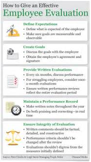 Effective words to use in a workplace performance appraisal for