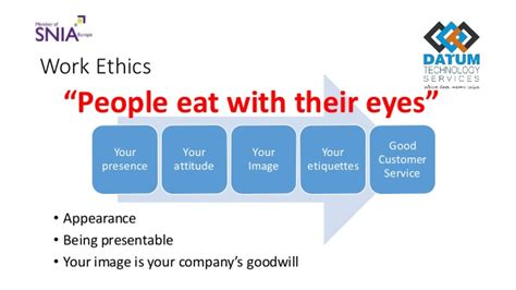 customer relation skills for techies