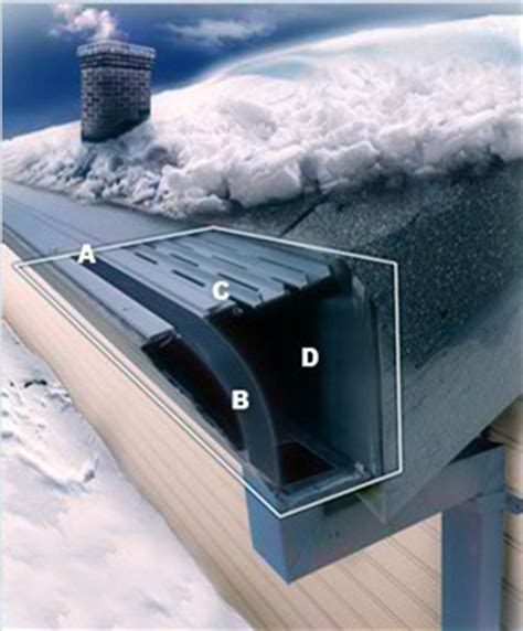 K Guard Heated Gutters - heated gutters and downspouts keep water flowing and help